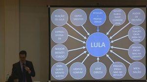 O procurador Deltan Dallagnol mostra numa projeção o esquema apurado pela Lava Jato